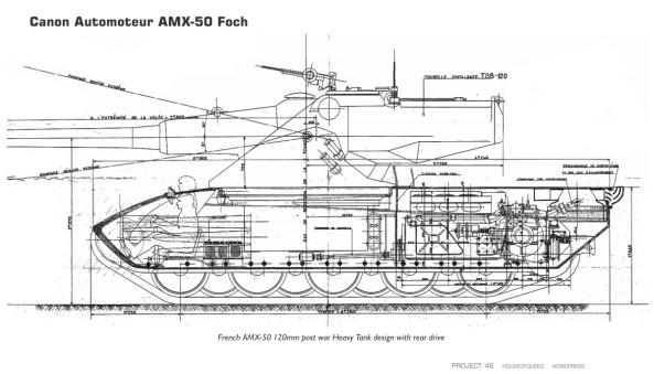 e75r AMX50 rear drive